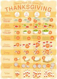 thanksgiving guide ideas thanksgiving