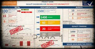 quality dashboard for construction projects on excel quality in