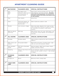 Home Design Checklist Template by Apartment Fresh First Time Apartment Checklist Home Design Great