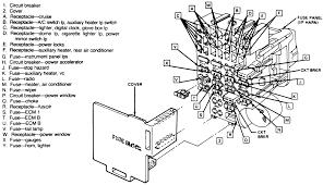 1996 gmc safari fuse box 1996 wiring diagrams instruction