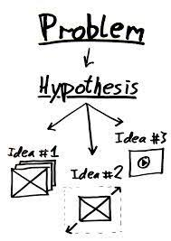 best 25 null hypothesis ideas on pinterest statistics funny