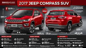 red jeep compass quick facts about india spec jeep compass suv