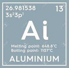 is aluminum on the periodic table aluminum post transition metals chemical element of mendeleev s