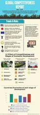 30 best competitiveness images on pinterest innovation a more
