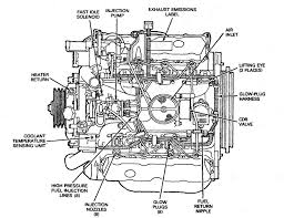 Ford Diesel Truck Parts - car engine parts diagram car electric wiring diagram and circuit