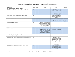 international building code 2006 u2013 2012 significant
