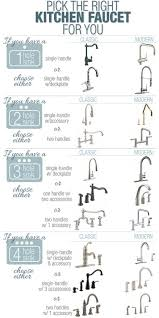 Dimensions Of Kitchen Cabinets by Standard Kitchen Cabinets Dimensions Kitchens I Love Pinterest