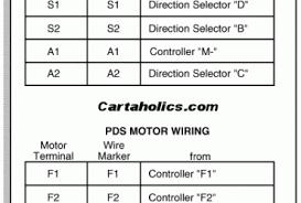 28 yamaha ydre wiring diagram yamaha g1 gas golf cart