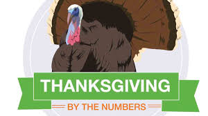 date for american thanksgiving 2013 thanksgiving by the numbers the onion america u0027s finest news source