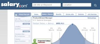 the glass door salaries product manager salary statistics 280 group product management