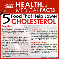 did you know these 5 foods can help lower your chloestrol