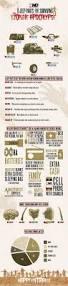fake jeep meme 18 best infographics autos images on pinterest cars