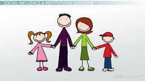 Conflict Resolution Worksheets For Kids Social U0026 Cognitive Development Impact On Interpersonal