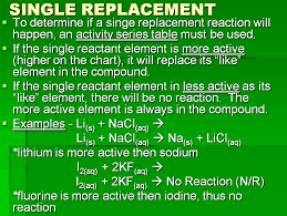 Worksheet 5 Double Replacement Reactions Mr Brueckner U0027s Chemistry Blog 2016 17 2017
