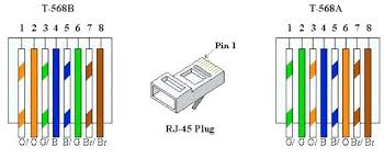 wiring diagram for ethernet wall