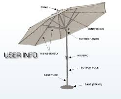 Outdoor Furniture Replacement Parts by Patio Umbrella Replacement Part Perfect Patio Furniture As Patio
