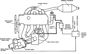 bmw 318ti fuse box layout wiring diagram simonand