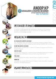3d visualizer job qatar living