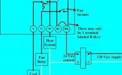 gas furnace 2wire thermostat wiring diagram gas wiring diagrams