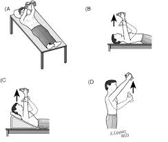 Shoulder Pain In Bench Press Shoulder Arthritis Rotator Cuff Tears Causes Of Shoulder Pain