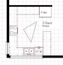 kitchen layout design u2014kitchen floor plans