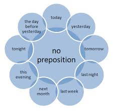 prepositions of time examples exercises and answers
