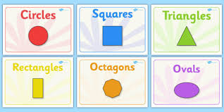 editable class group signs 2d shapes 2d shapes group signs