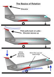 airplanes the blog of michael soroka