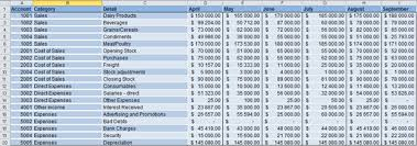 Income Statement Excel Template Income And Expenditure Statement Report Template Intelligence