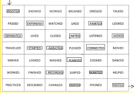 pronunciation s and ed endings lessons tes teach