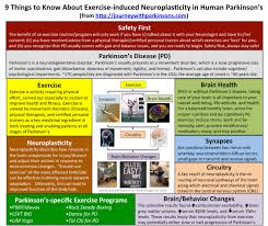 exercise journey with parkinson u0027s