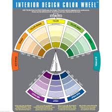artists colour wheel mixing guide for paint pastel pencil interior