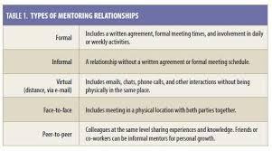 mentoring template 2008 aaha mentoring guidelines aaha