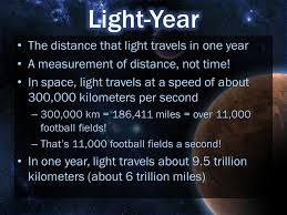 1 Light Second In Miles What Causes Day And Night Please Get This Right U2026 What Causes