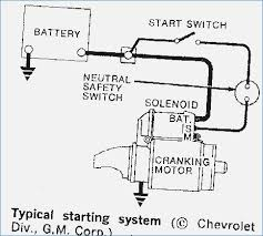 starter wiring diagram wiring diagrams schematics
