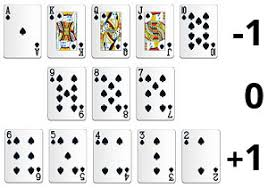 Blackjack How To Count Cards Blackjack An Introduction To Card Counting