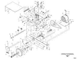 Overhead Door Corporation Parts Powermaster Replacemenet Parts Powermaster Mt Overhead Operator Part
