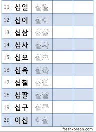 free korean worksheet u2013 fresh korean