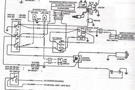 john deere wiring diagram for l110a john deere l100 wiring diagram
