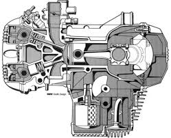 bmw k100 engine diagram bmw wiring diagrams instruction