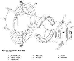 zambia diy guide u2013 nissan x trail hand brake adjustment