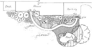 Rock Garden Plan Butterflies And How To Attract Them Washington Department Of