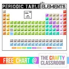 periodic table 6th grade free template to make your own class periodic table science