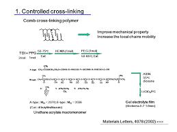 polymer gels for lithium ion battery fiber u0026 polymer engineering