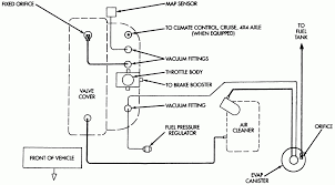2000 jeep wiring diagram 1991 jeep wiring diagram on 1991 images free