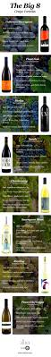 wine facts kinds of wine best 25 wine facts ideas on wine tasting muscadine