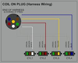 inspiring bmw e36 ignition wiring diagram pictures best image