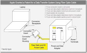 apple magsafe charger wiring diagram rechargeable battery wiring