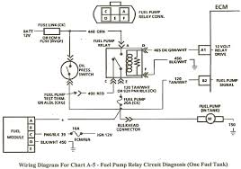 wiring diagram 89 chevy s10 blazer u2013 readingrat net