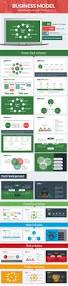 Simple Business Model Template Best 25 Business Model Template Ideas On Pinterest Template For